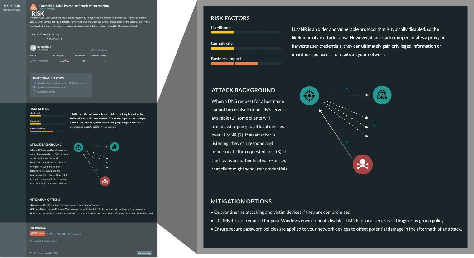 Attack Background & Mitigation Options