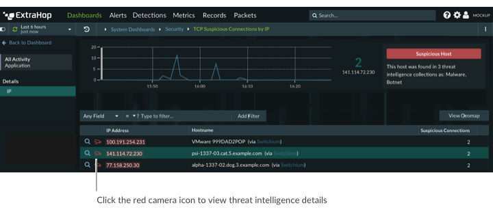 Reveal(x) threat intelligence feed