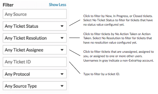 Filtering by Ticket Tracking