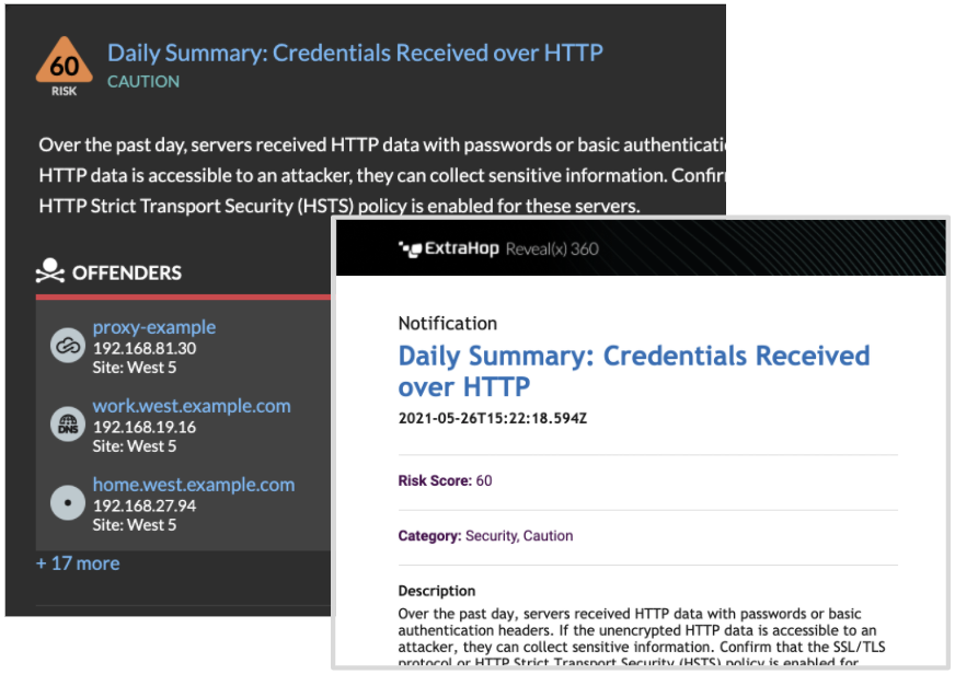 Daily summary for Credentials Received over HTTP detection