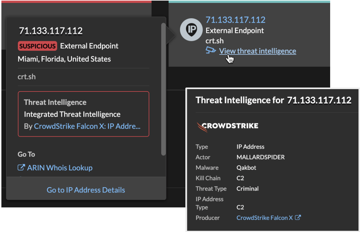 Integrated Threat Intelligence with CrowdStrike Falcon