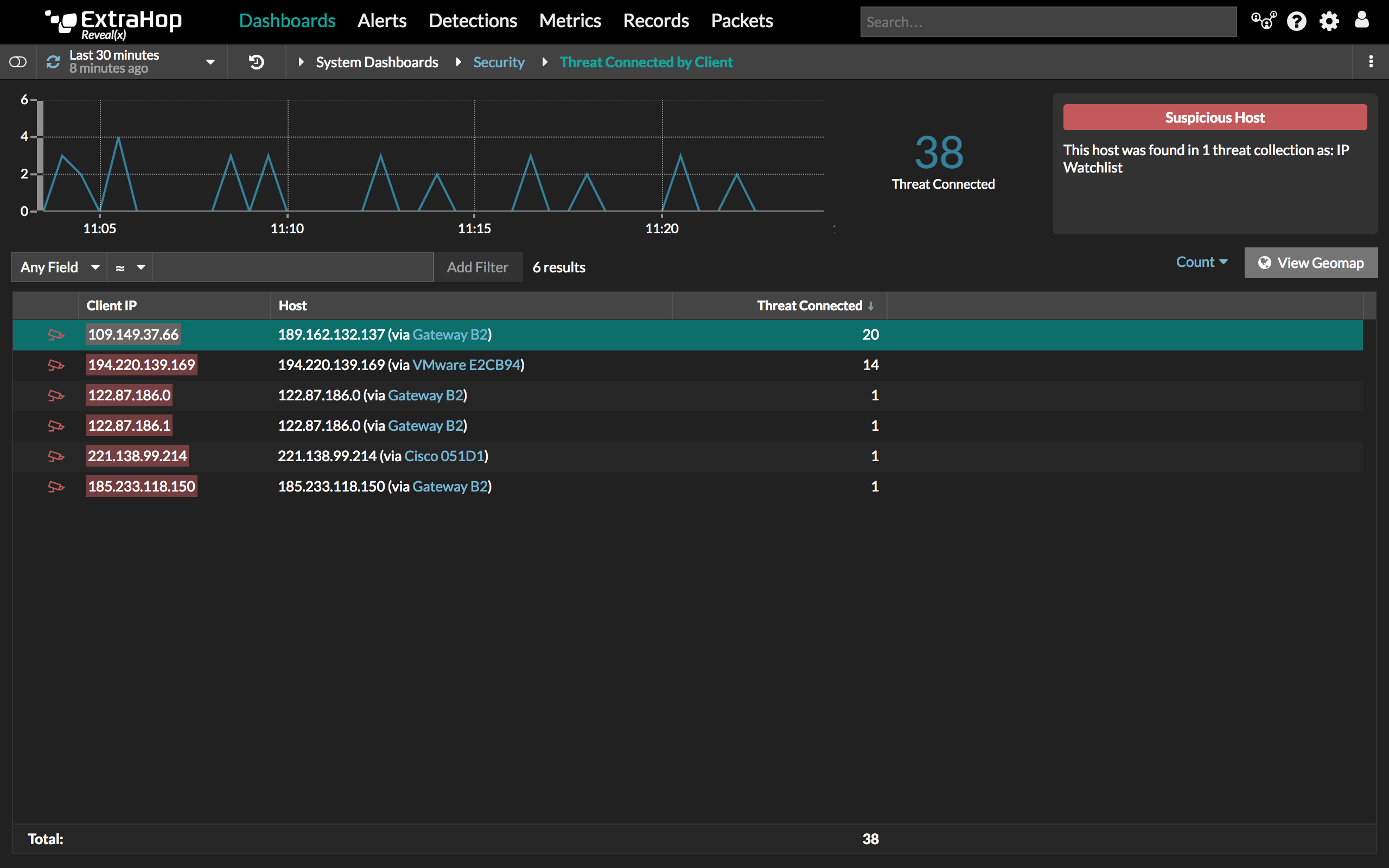 Threat Intelligence Details screenshot