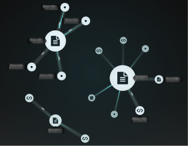 Activity map with CIFS transactions
