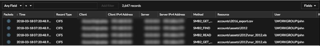 Actual CIFS transaction details