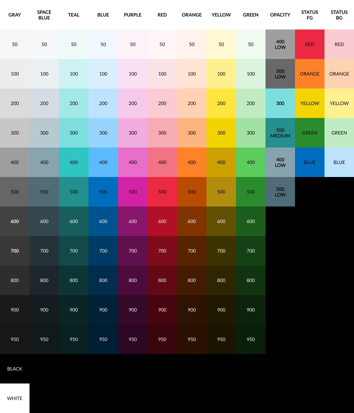 Finalized Color Palette