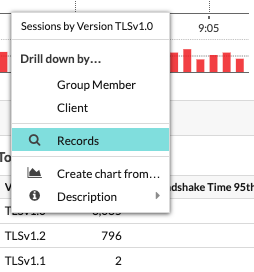 Records view of TLSv1.0 sessions