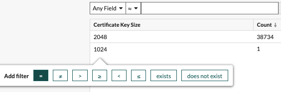 Filtering for certificates