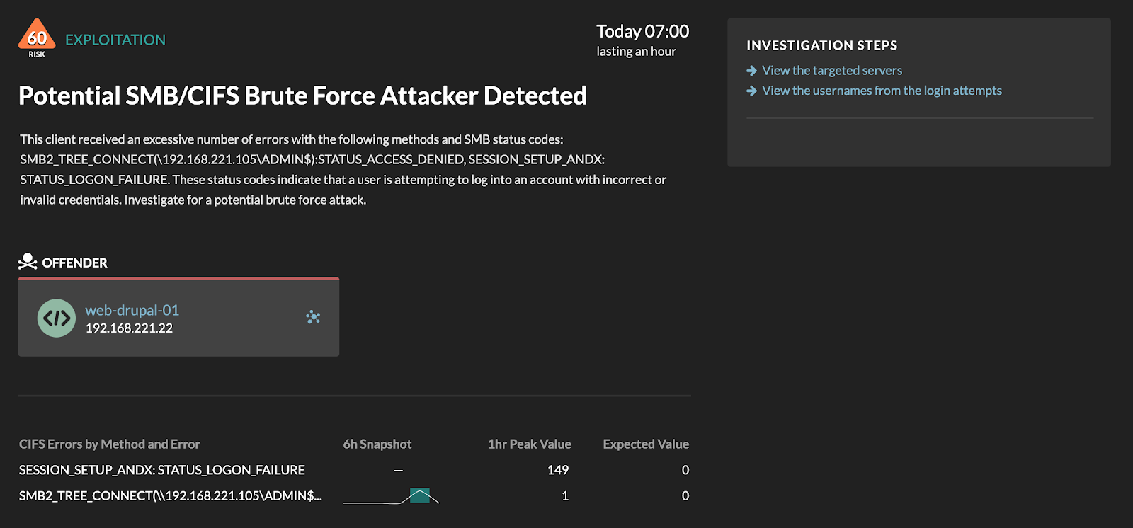 Reveal(x) detection example