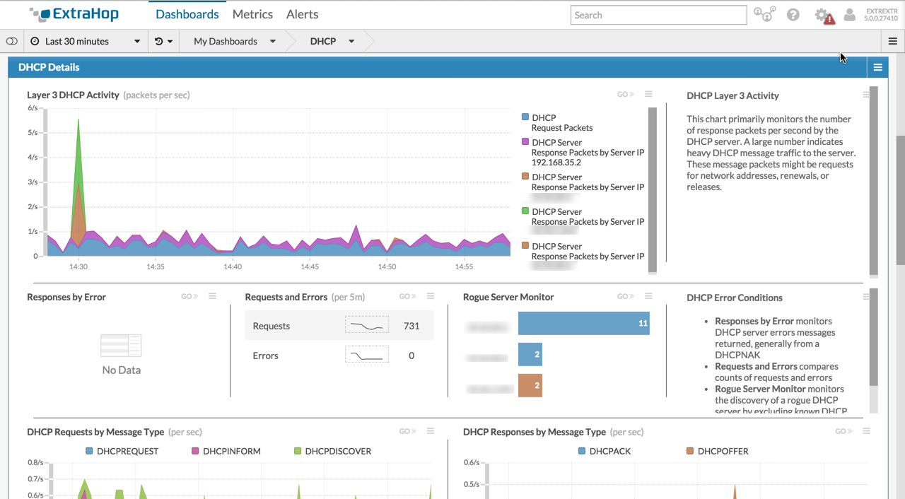 DHCP Dashboard 1