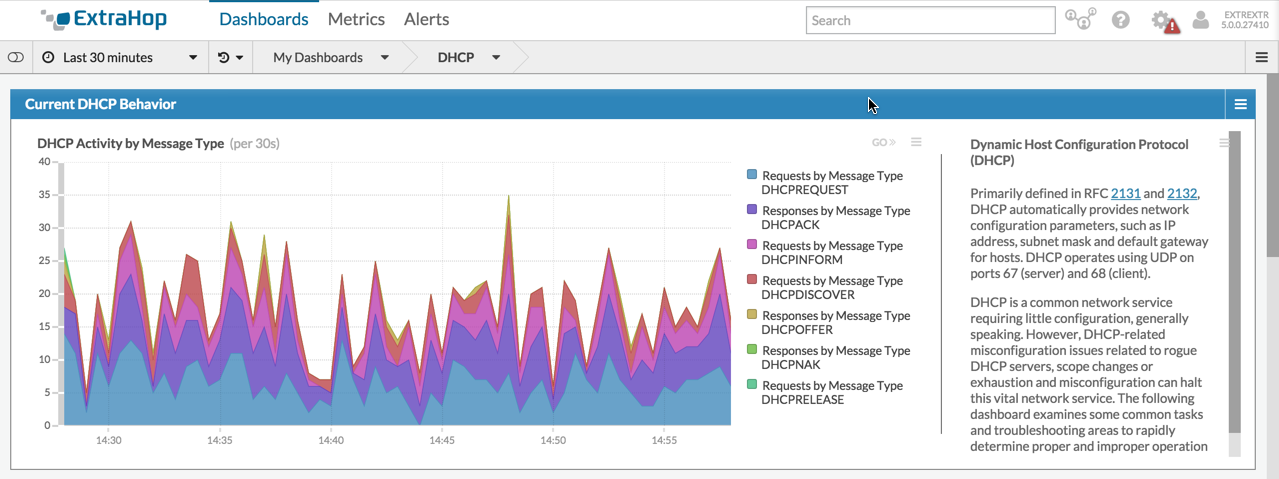 DHCP Dashboard 2