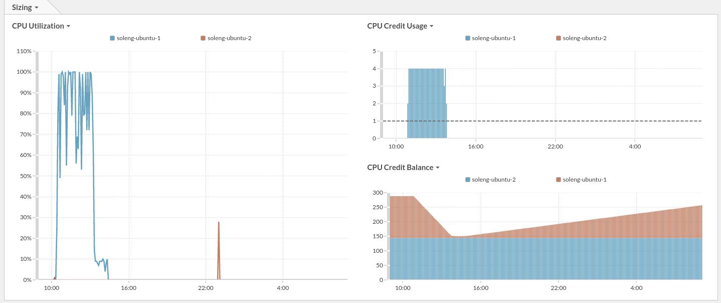AWS Bundle Screenshot