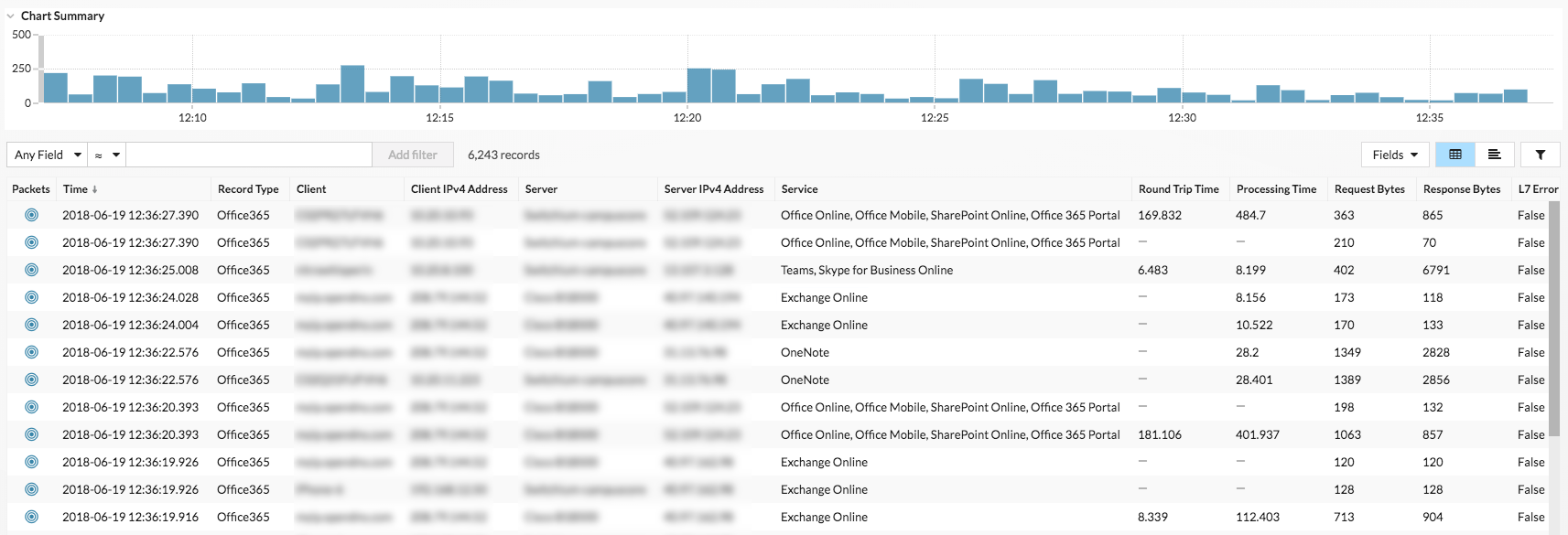 Office 365 records
