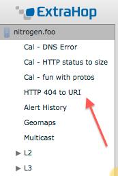 Control Tree location of custom page