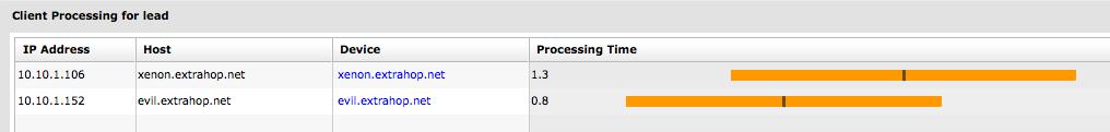Client processing screenshot