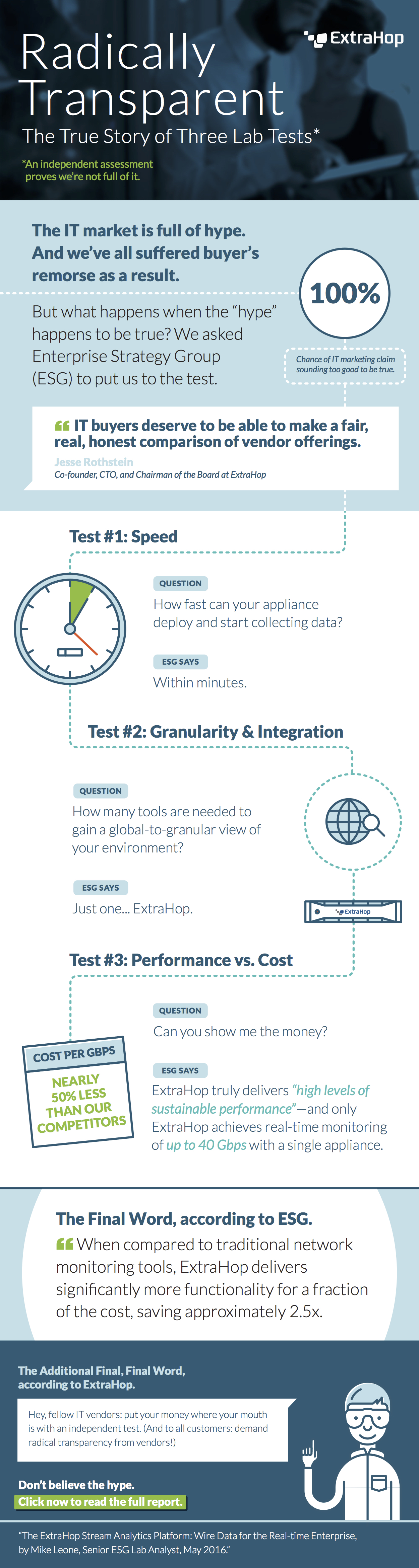 ExtraHop lab validation infographic