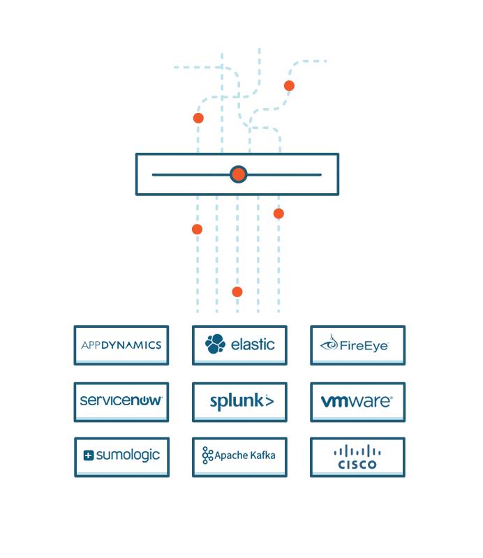 ExtraHop Open Data Stream