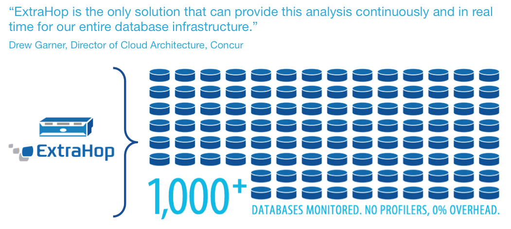 Concur infographic and quote