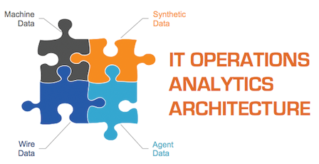 Puzzle image: IT Operations Analytics Architecture