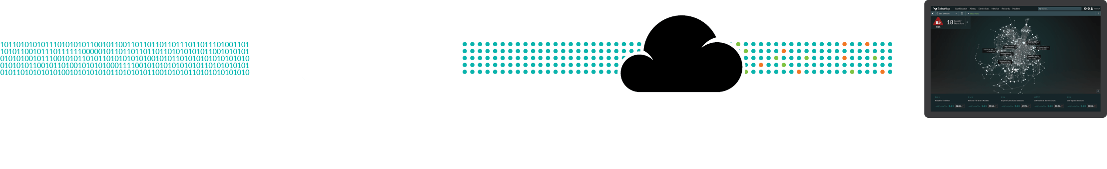 wire data for security