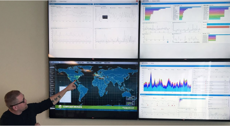 Conga displays their AWS monitoring dashboards from ExtraHop throughout the office.
