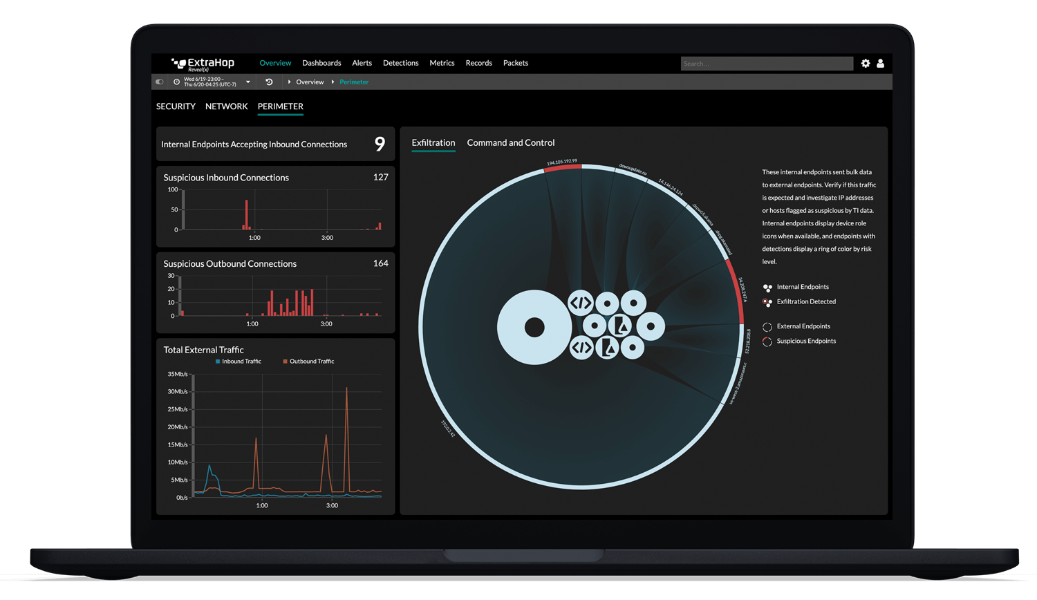 Reveal(x) Cloud: SaaS-Based Network Detection & Response for AWS