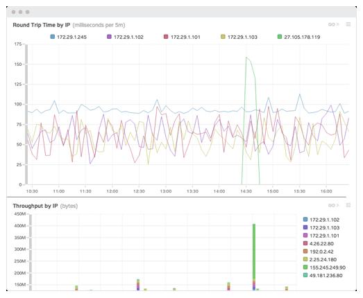Warehouse scanner big data graphic