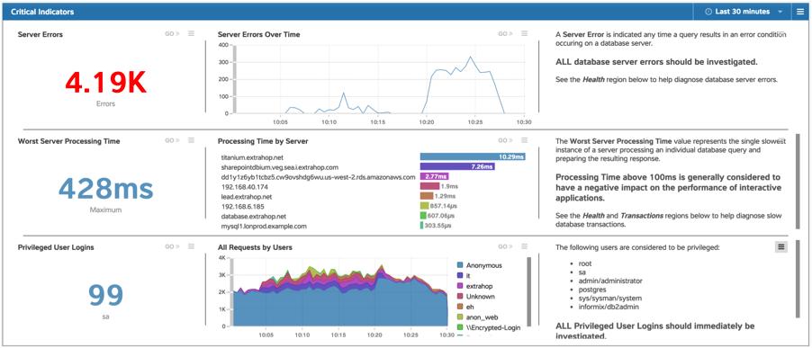 Dashboard POV: Database