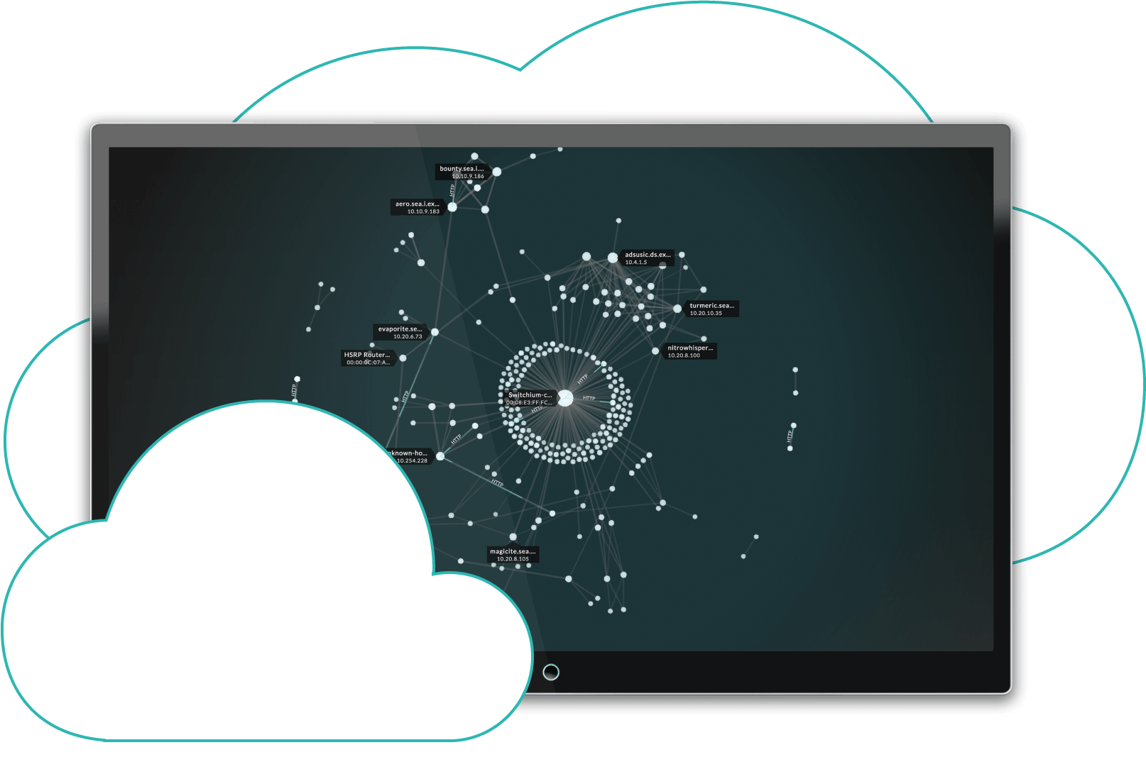 Cloud with ExtraHop dashboard