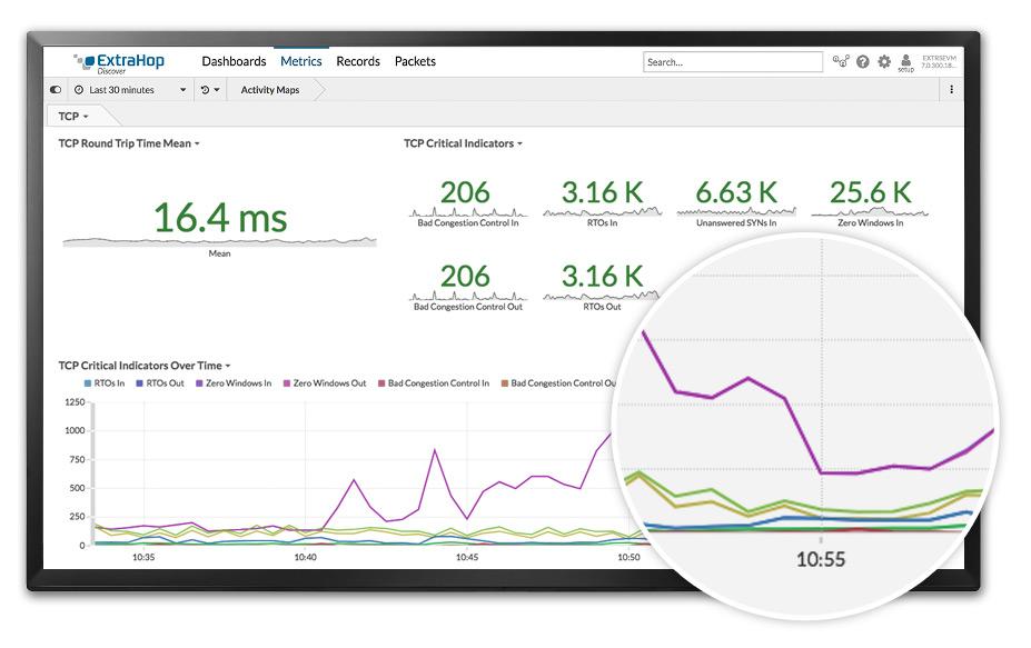 NPM Dashboard Screenshot