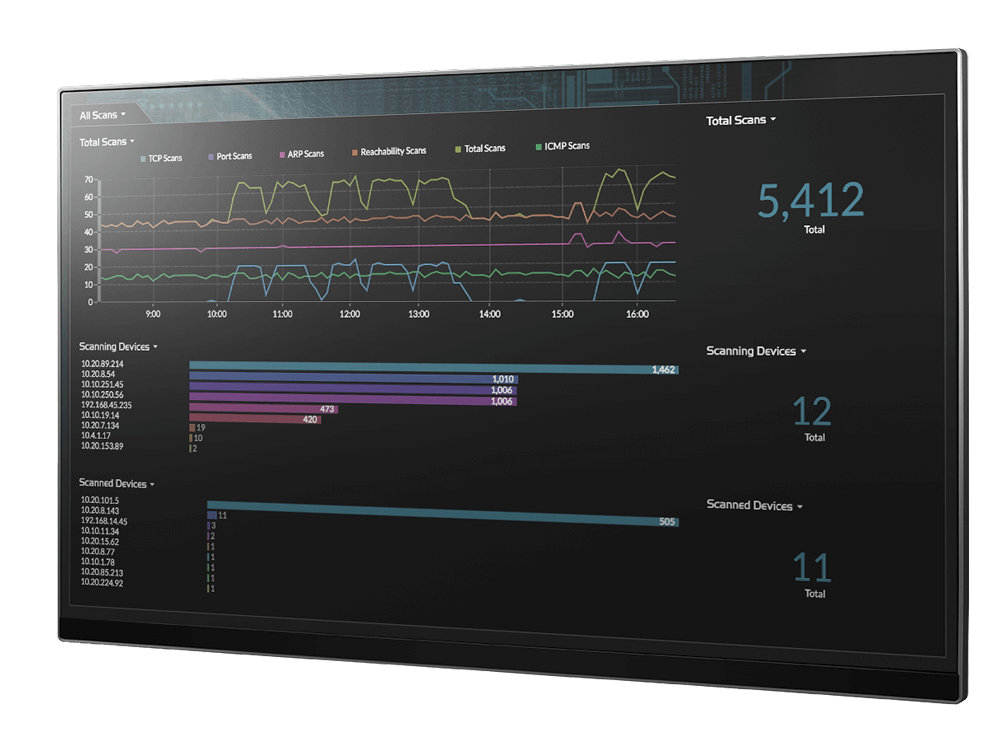 Security with ExtraHop dashboard