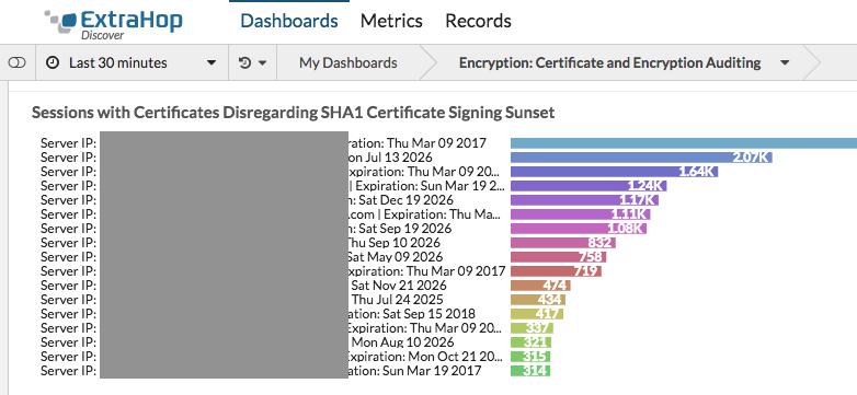 SHA-1 Certificates