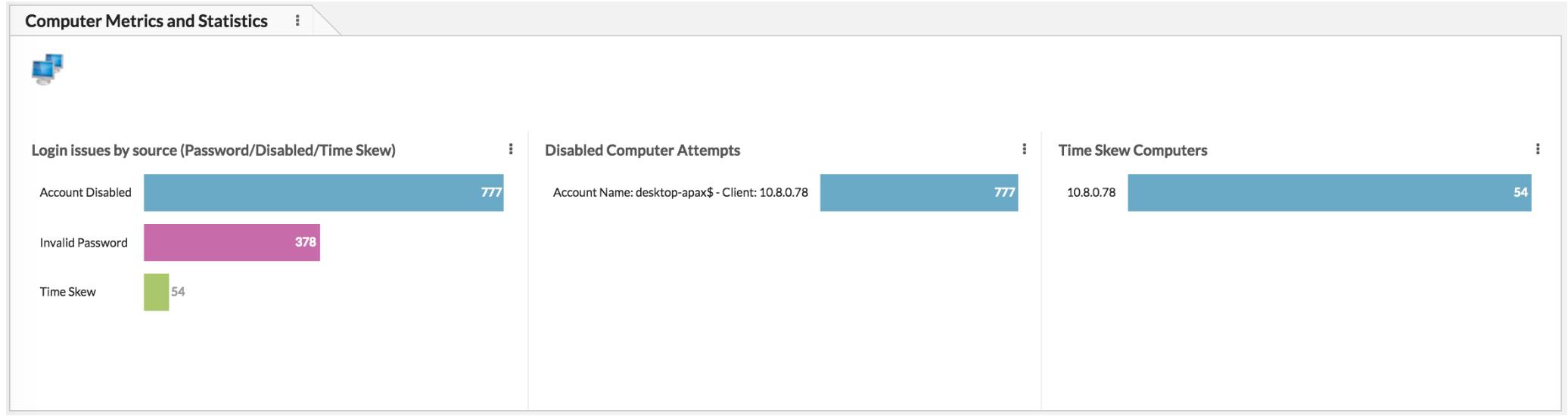 Active Directory Monitoring - Computer Metrics