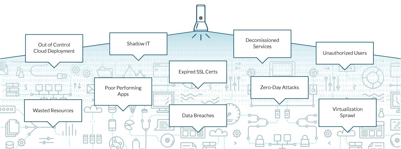 IT assessment network issues illustration