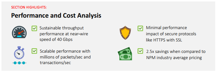 ESG's tests showed that ExtraHop provides by far the best value per Gbps of analytics.