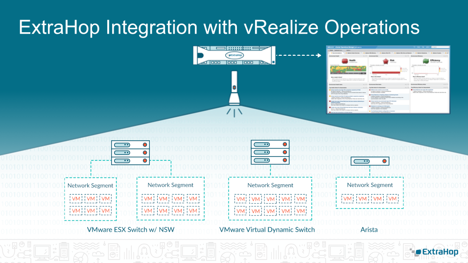 extrahop + vmware integration