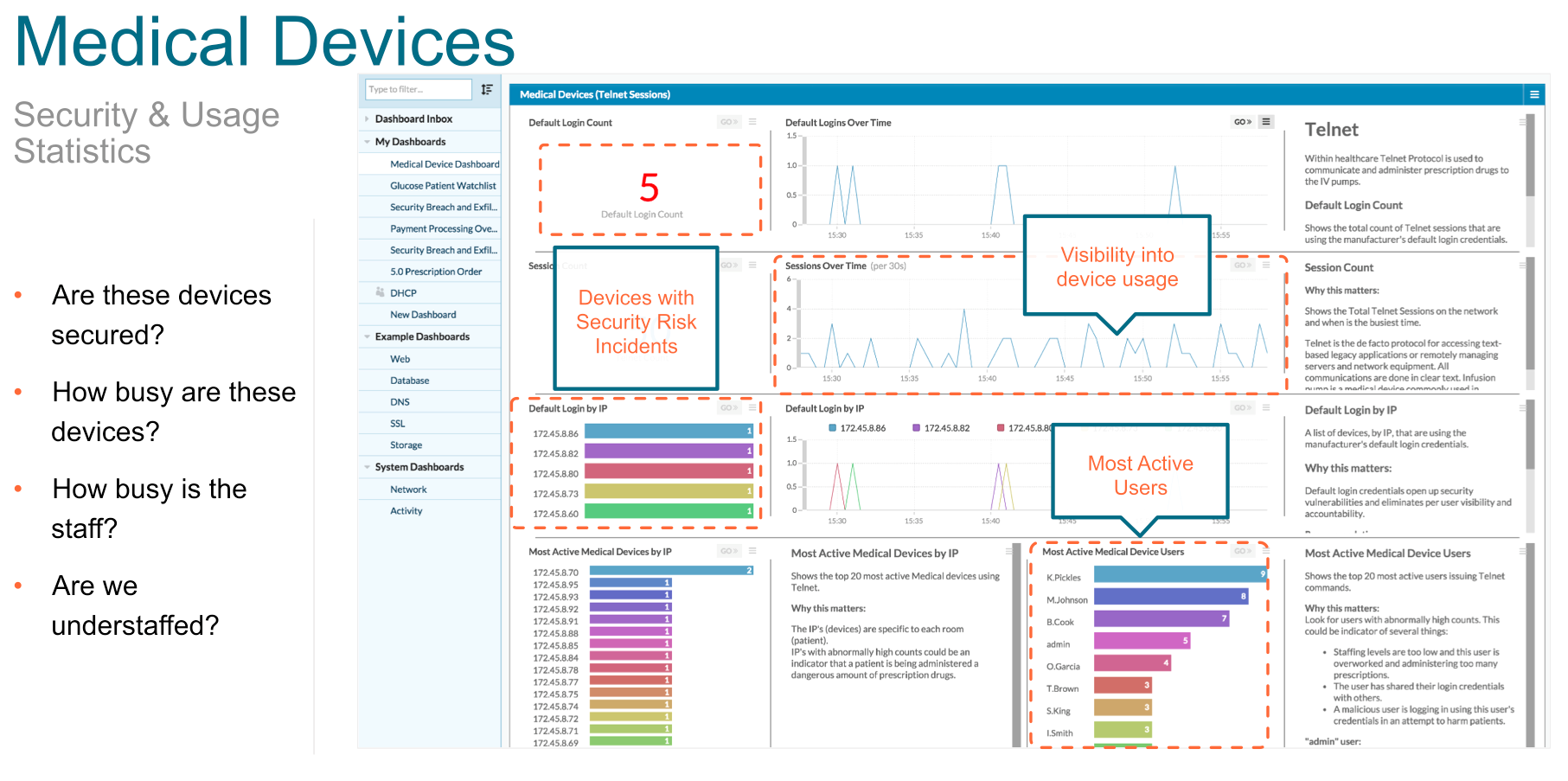 Healthcare Analytics Bundle Screenshot