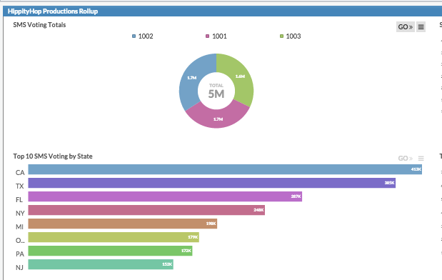 Graphic of ExtraHop dashboards showing SMS & SMPP monitoring capabilities