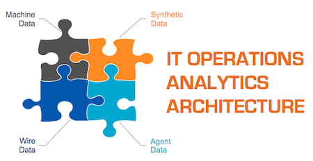 There are four primary sources of data for IT Operations Analytics
