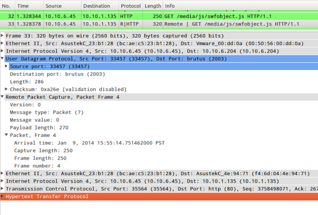 Figure 1. RPCAP forwards each packet as payload in a UDP packet.