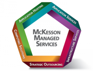 McKesson offers application hosting to hospitals, including hosting for its Paragon EMR system delivered over Citrix XenApp.