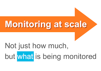 Monitoring scale graphic 0