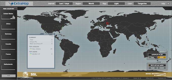 This geomap shows the geographic origin of SSL heartbeat messages, in this case coming from Kiev, Ukraine.