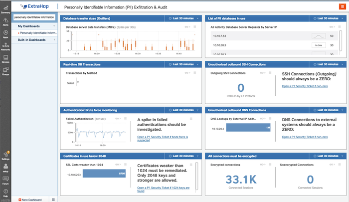 PII Exfiltration and Audit dashboard_700px