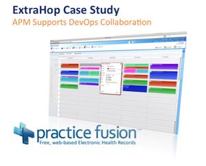 DevOps Collaboration with Application Performance Management (APM