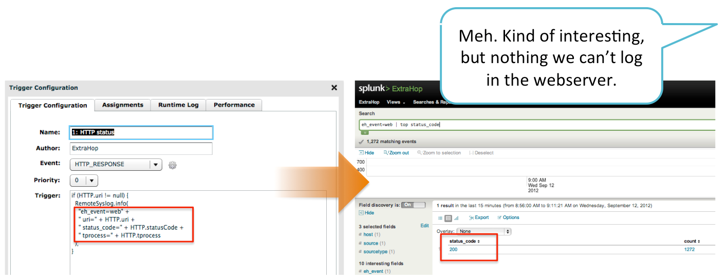 The ExtraHop system enables IT teams to export specific metrics to Splunk.