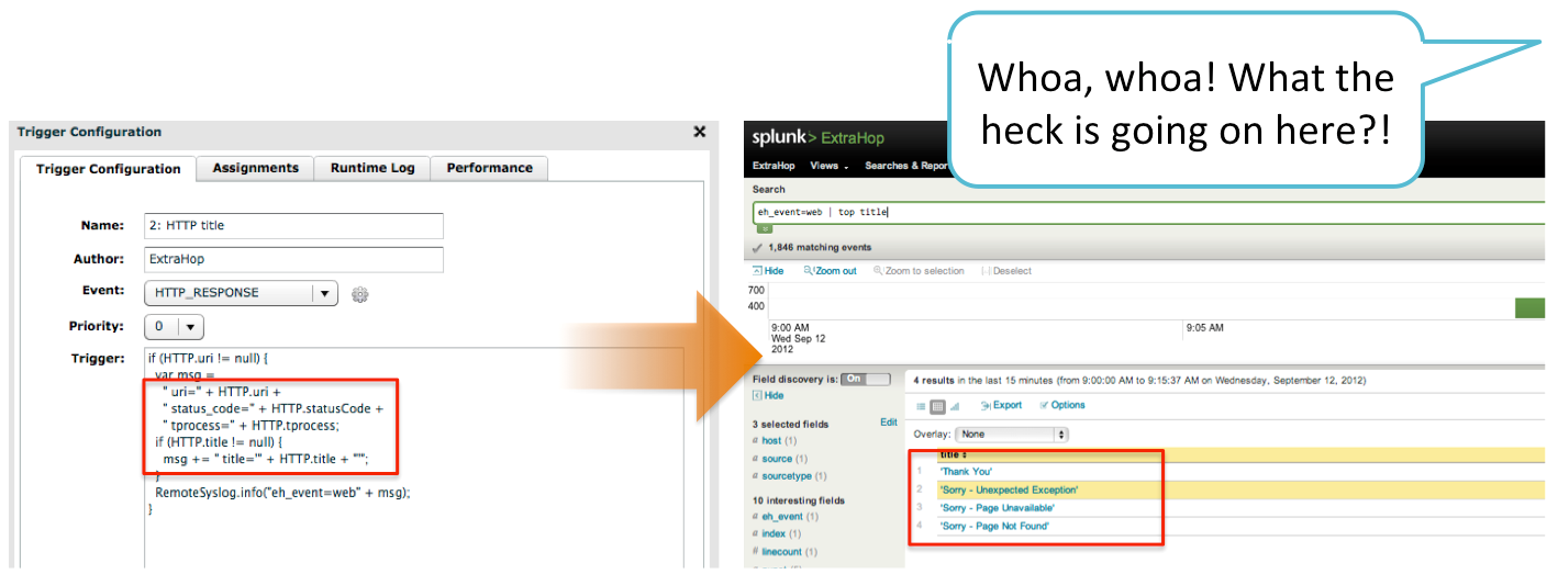 The ExtraHop system can extract details in the header such as page titles that read
