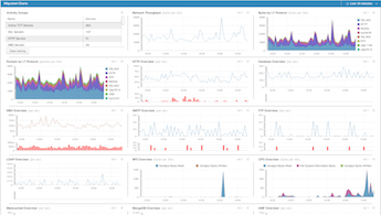 Dashboards_migrated_summary_screen_tile image