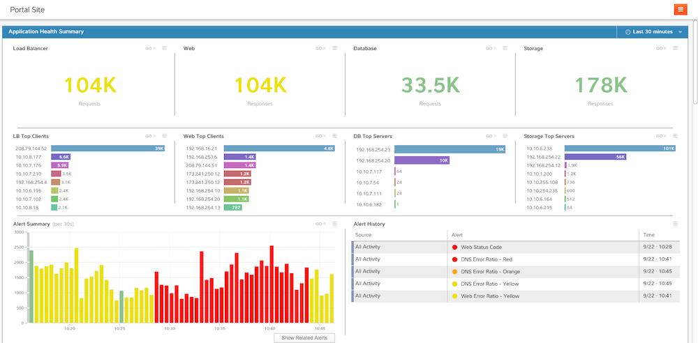 Portal site dashboard 1000px