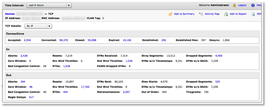 TCP connection analysis can reveal the indicators of virtual packet loss, including high numbers of RTOs to several VMs and higher levels of jitter on round-trip times